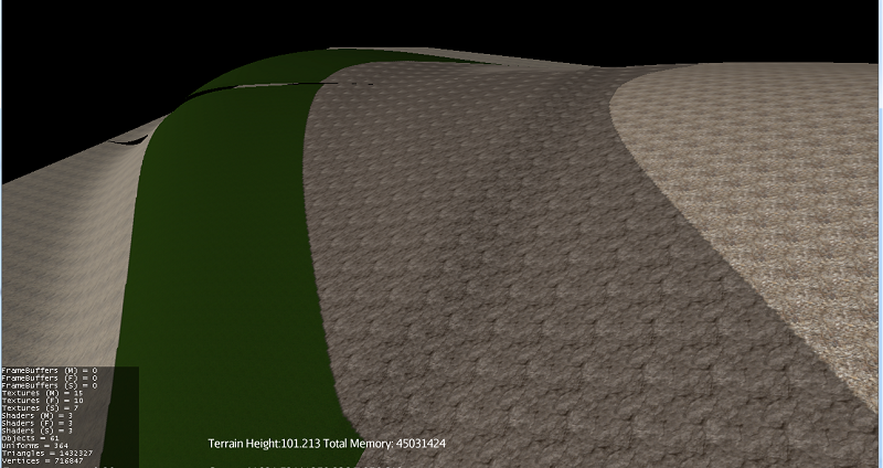 Early Terrain Generator